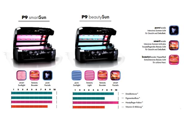 P9 smartSun - P 9 BeautySun Solarium -Beschreibung